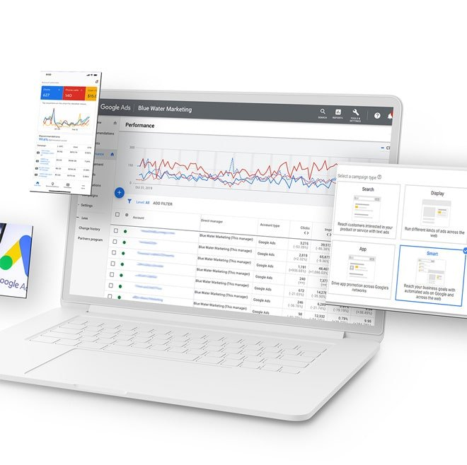 blue water marketing google ads performance analyzer