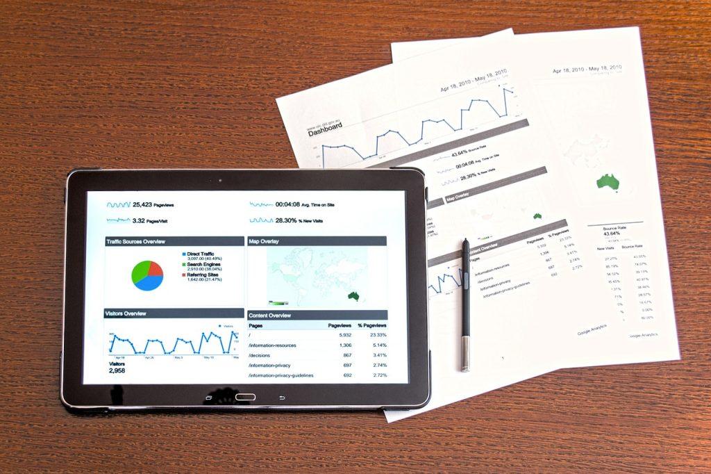Google PPC analytics