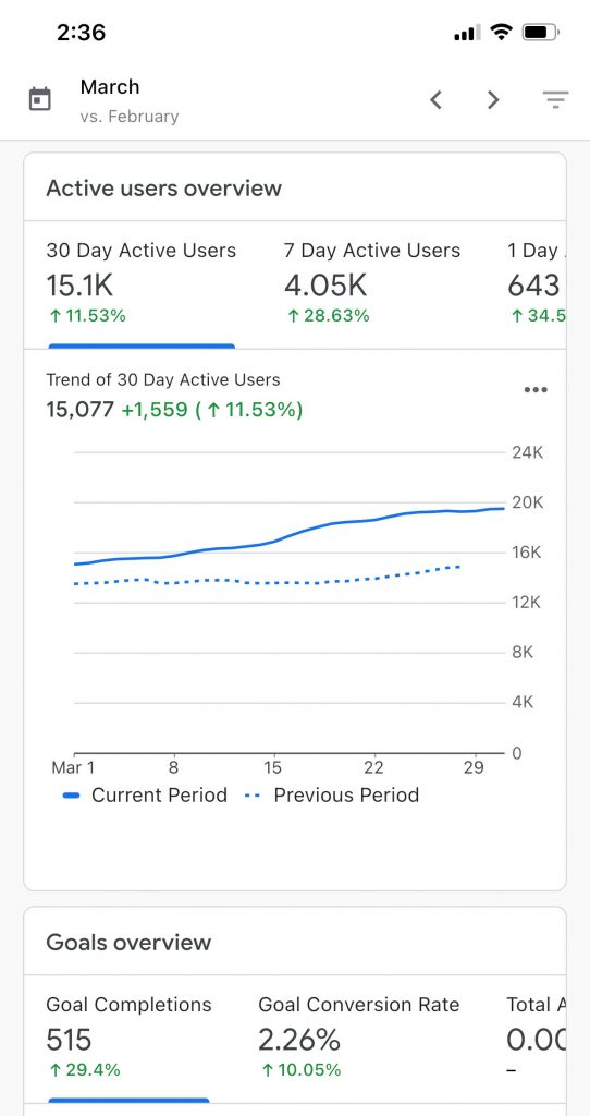 link building results